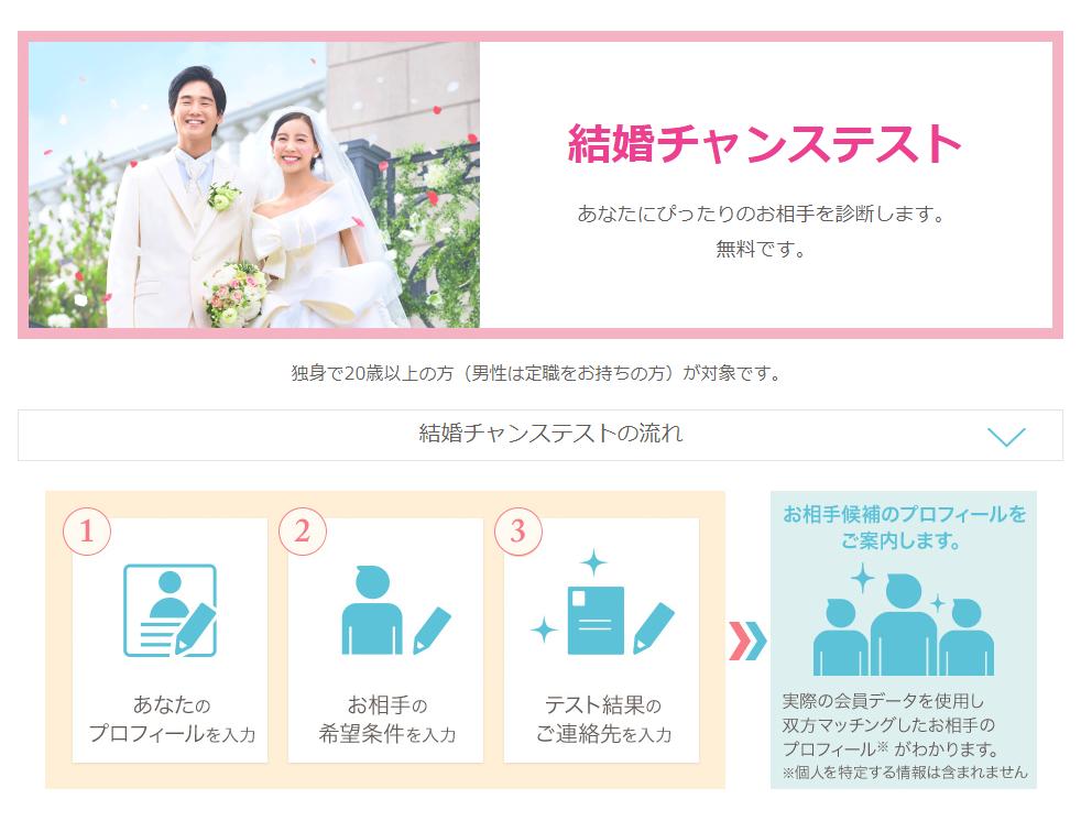 o-net結婚チャンステストの内容